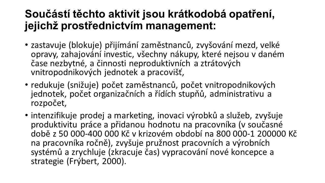 Součástí těchto aktivit jsou krátkodobá opatření, jejichž prostřednictvím management: