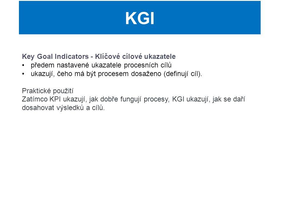 KGI Key Goal Indicators - Klíčové cílové ukazatele