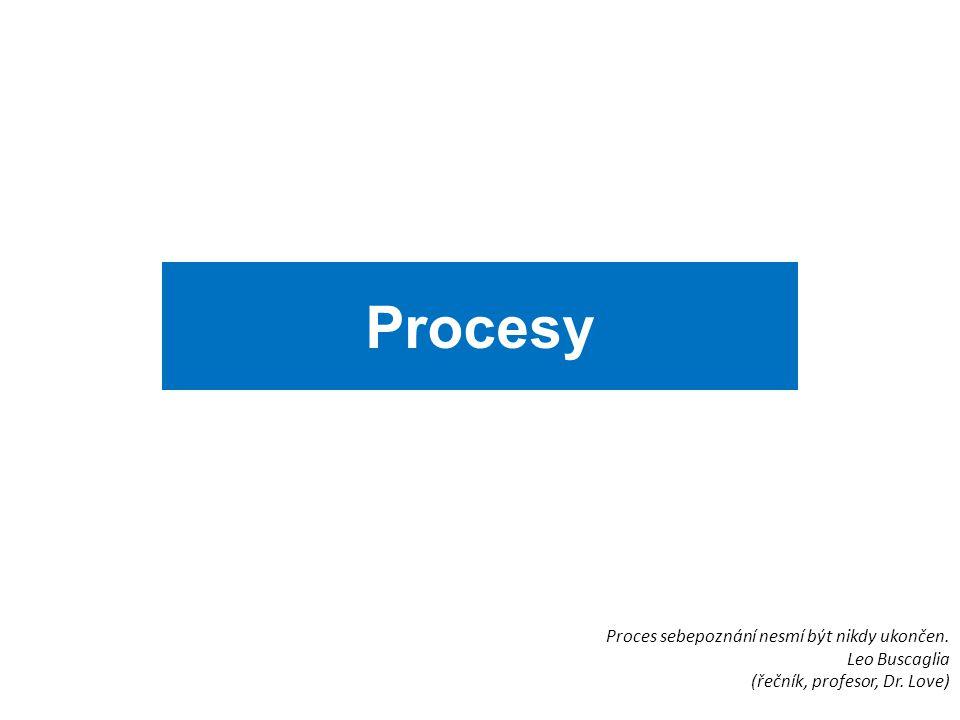 Procesy Proces sebepoznání nesmí být nikdy ukončen. Leo Buscaglia