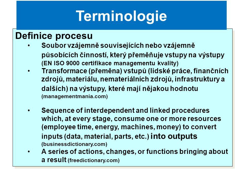 Terminologie Definice procesu