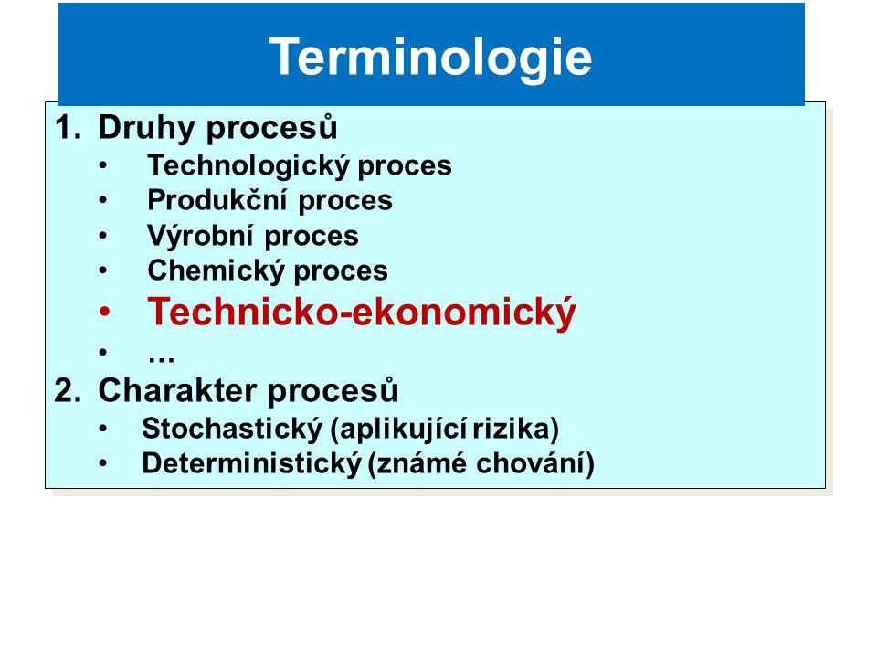Terminologie Technicko-ekonomický Druhy procesů Charakter procesů
