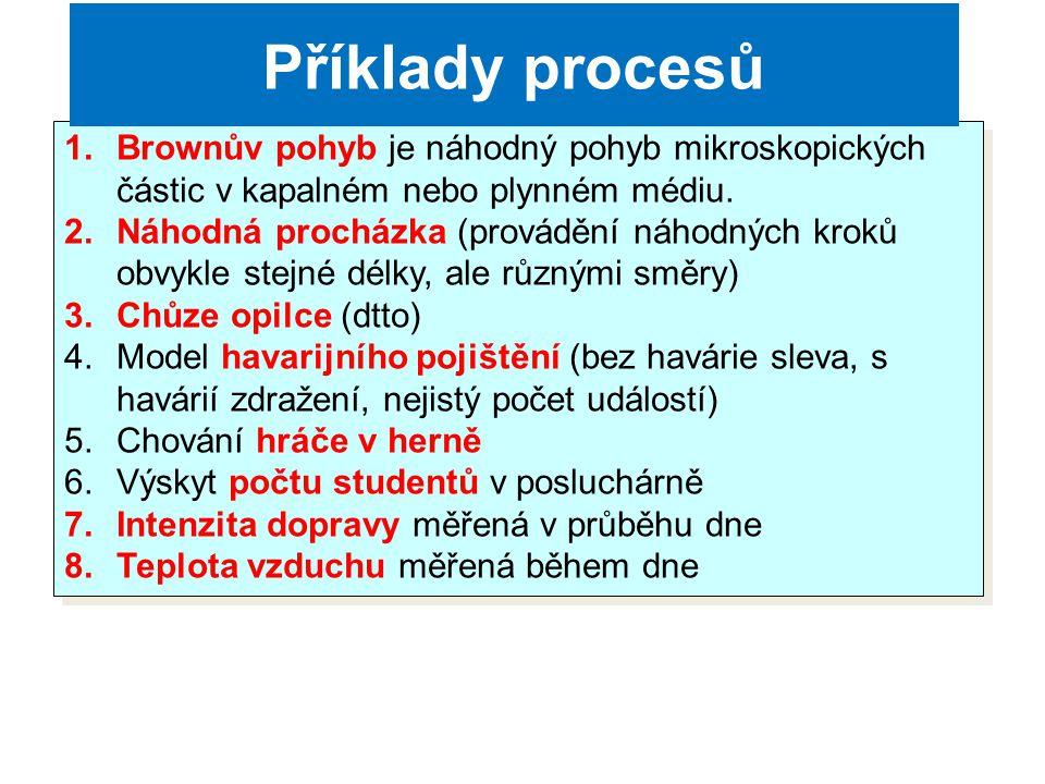 Příklady procesů Brownův pohyb je náhodný pohyb mikroskopických částic v kapalném nebo plynném médiu.