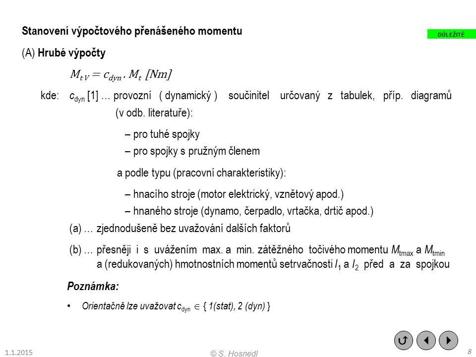Stanovení výpočtového přenášeného momentu (A) Hrubé výpočty