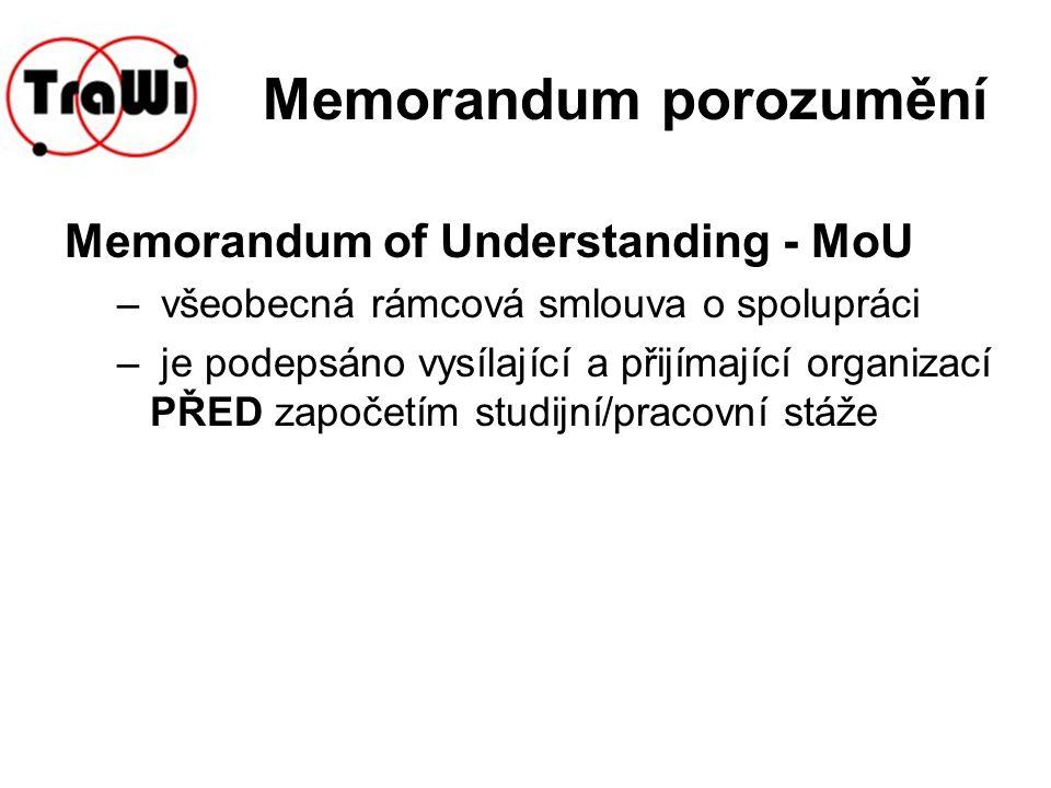 Memorandum porozumění