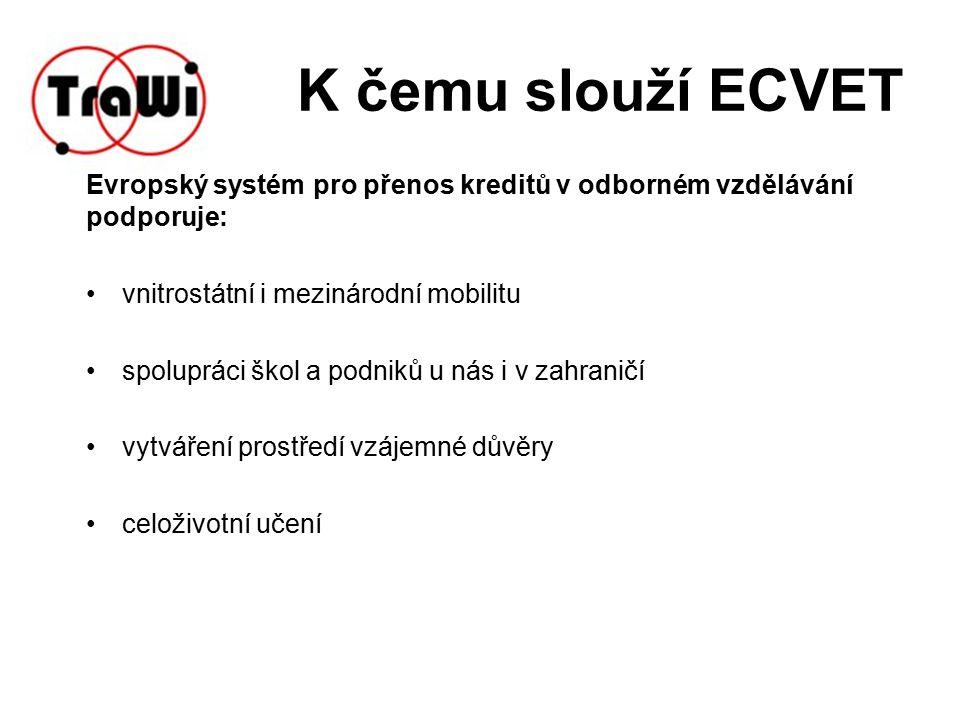K čemu slouží ECVET Evropský systém pro přenos kreditů v odborném vzdělávání podporuje: vnitrostátní i mezinárodní mobilitu.