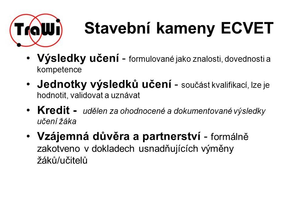 Stavební kameny ECVET Výsledky učení - formulované jako znalosti, dovednosti a kompetence.