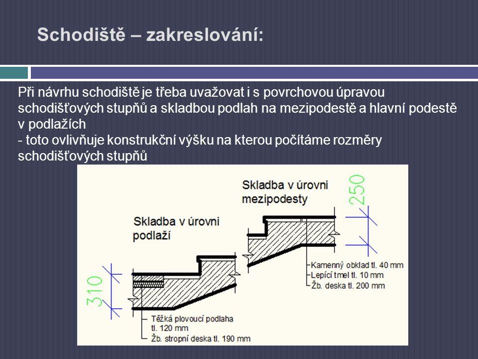 Schodiště – zakreslování: