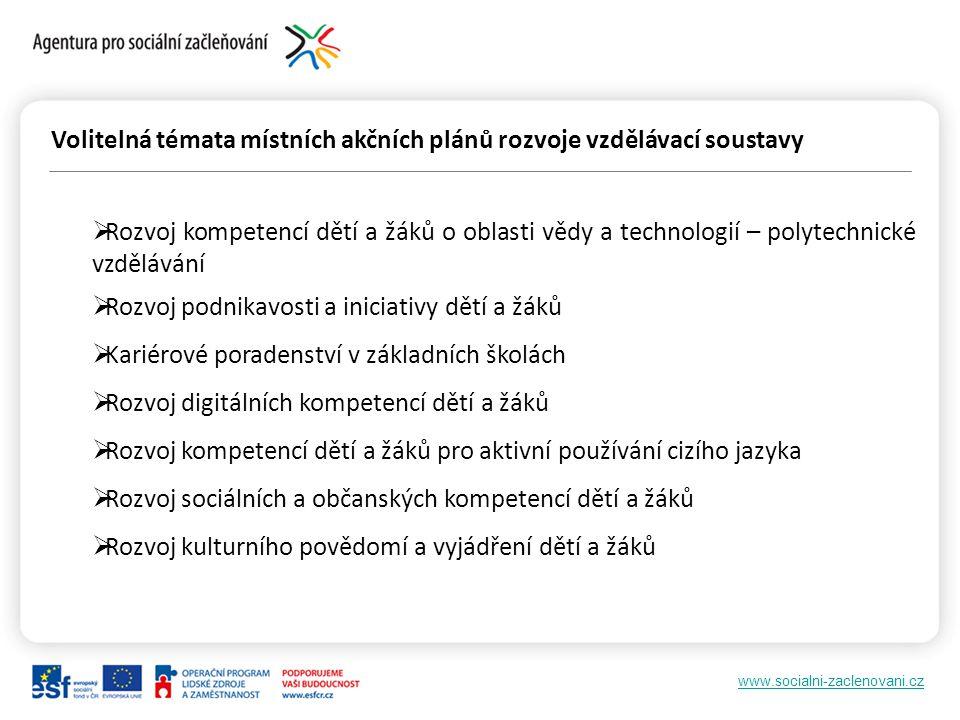 Volitelná témata místních akčních plánů rozvoje vzdělávací soustavy