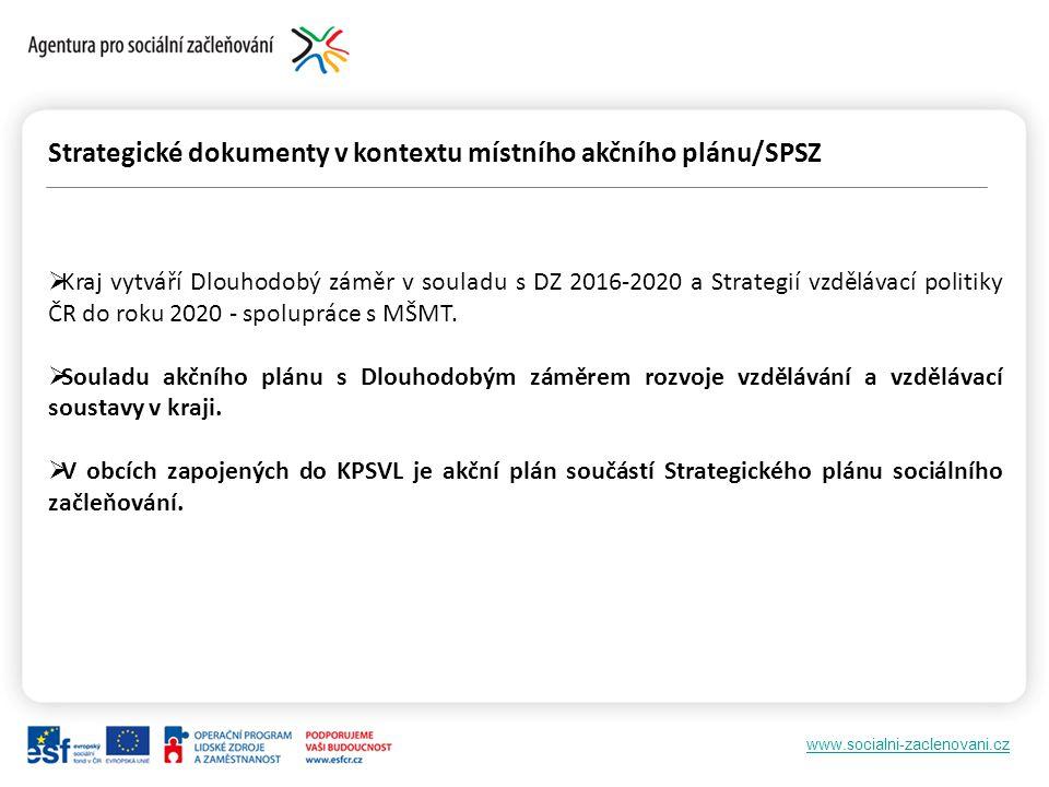 Strategické dokumenty v kontextu místního akčního plánu/SPSZ