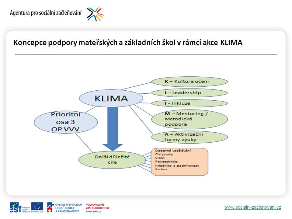 Koncepce podpory mateřských a základních škol v rámci akce KLIMA