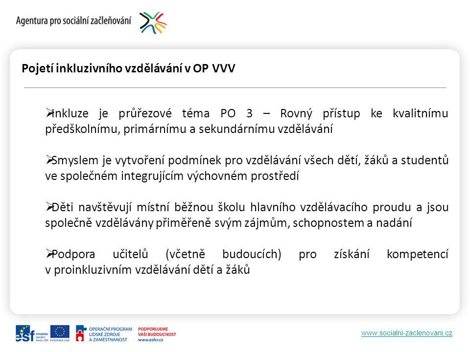 Pojetí inkluzivního vzdělávání v OP VVV
