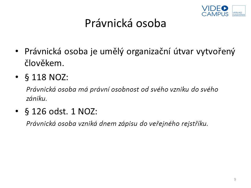 Právnická osoba Právnická osoba je umělý organizační útvar vytvořený člověkem. § 118 NOZ:
