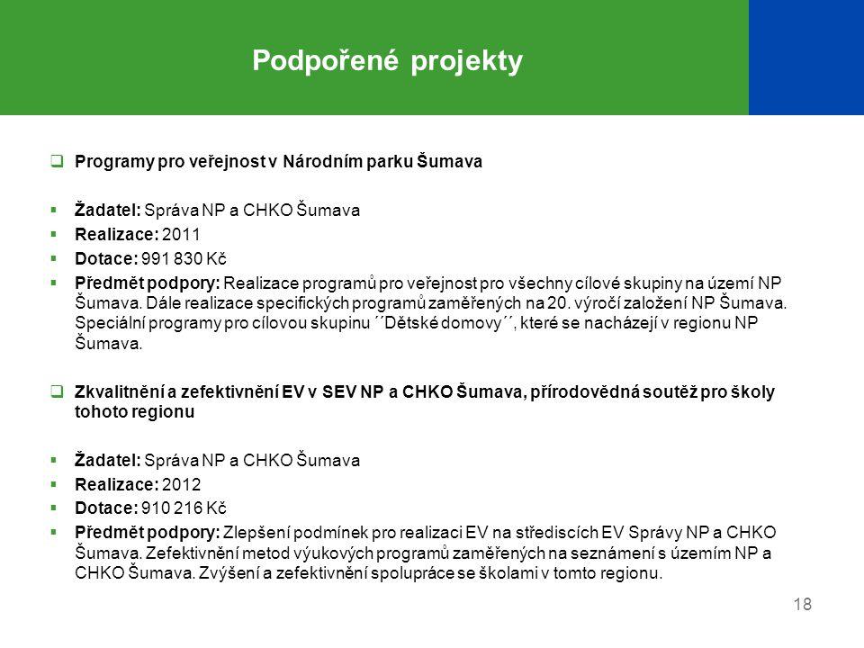 Podpořené projekty Programy pro veřejnost v Národním parku Šumava