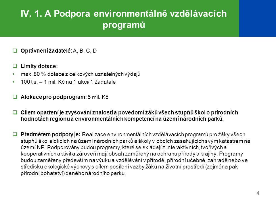 IV. 1. A Podpora environmentálně vzdělávacích programů