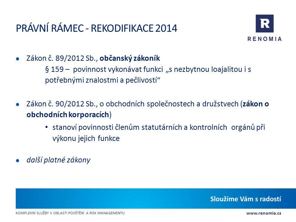PRÁVNÍ RÁMEC - Rekodifikace 2014