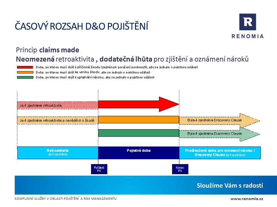 Časový rozsah D&O pojištění