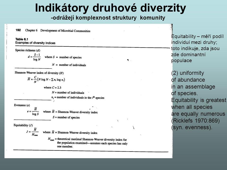 Indikátory druhové diverzity