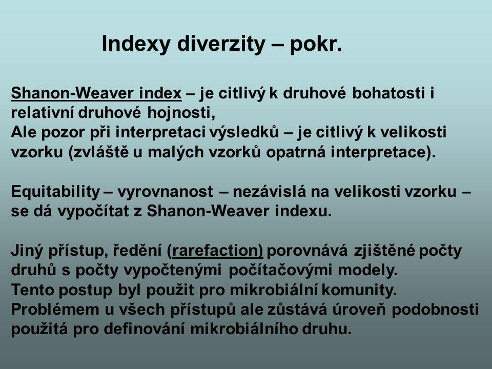 Indexy diverzity – pokr.