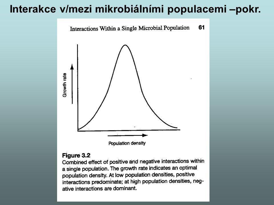 Interakce v/mezi mikrobiálními populacemi –pokr.
