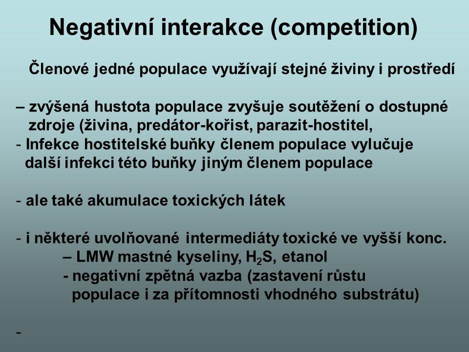 Negativní interakce (competition)