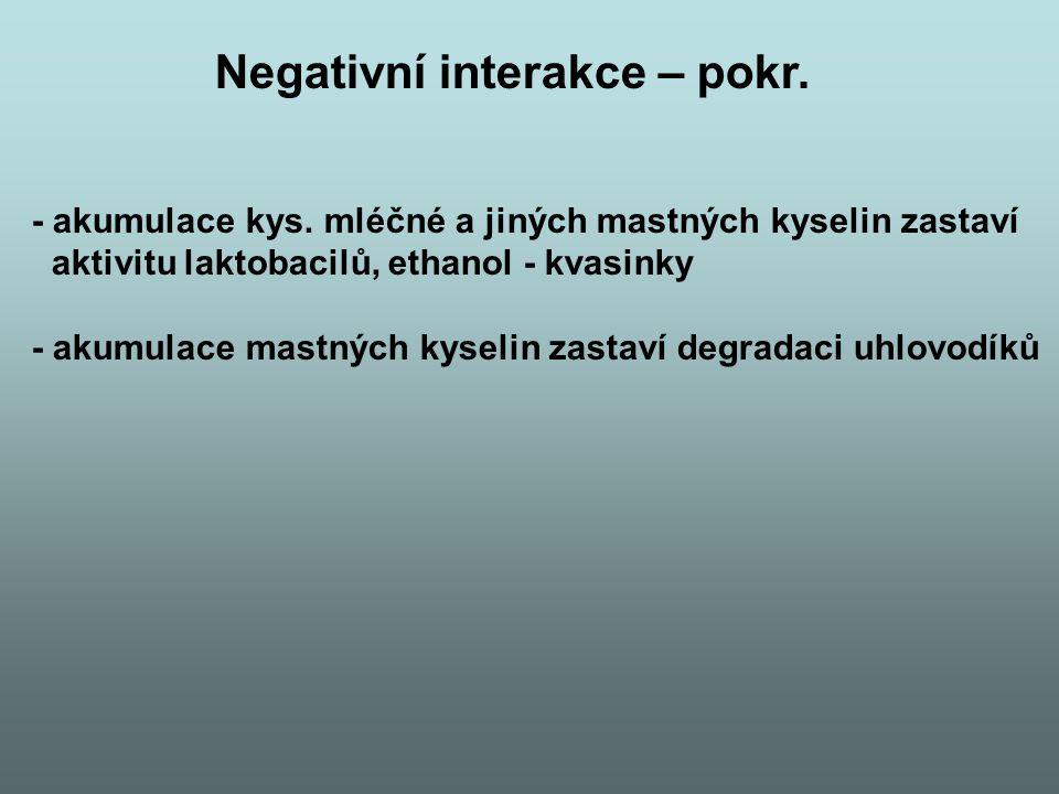 Negativní interakce – pokr.
