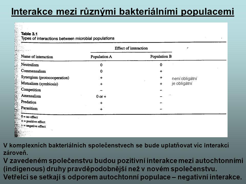 Interakce mezi různými bakteriálními populacemi
