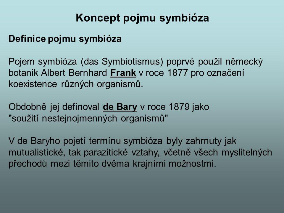 Koncept pojmu symbióza