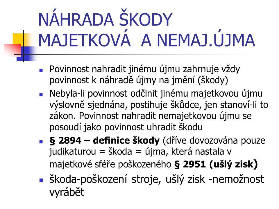 NÁHRADA ŠKODY MAJETKOVÁ A NEMAJ.ÚJMA