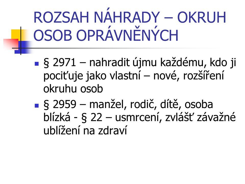 ROZSAH NÁHRADY – OKRUH OSOB OPRÁVNĚNÝCH