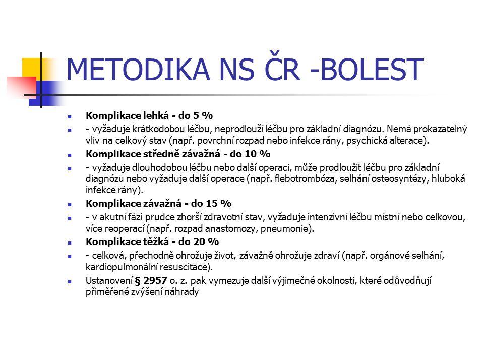 METODIKA NS ČR -BOLEST Komplikace lehká - do 5 %