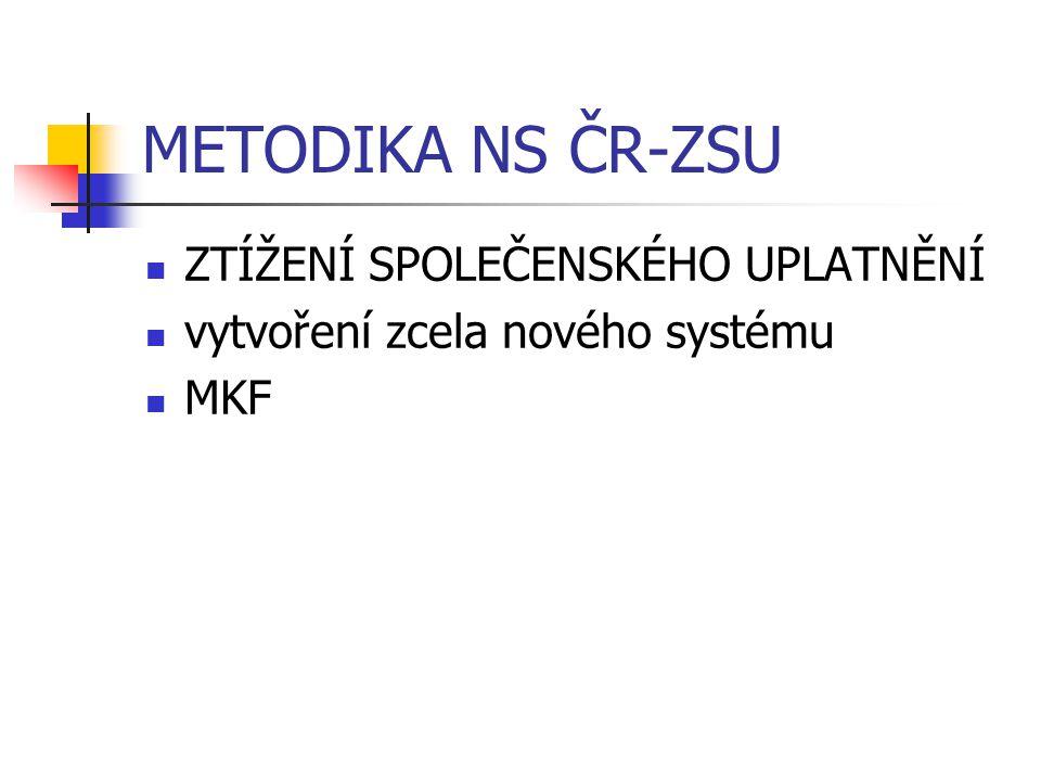METODIKA NS ČR-ZSU ZTÍŽENÍ SPOLEČENSKÉHO UPLATNĚNÍ