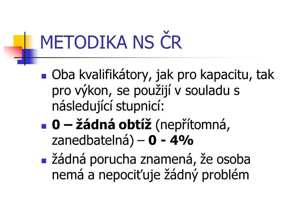 METODIKA NS ČR Oba kvalifikátory, jak pro kapacitu, tak pro výkon, se použijí v souladu s následující stupnicí: