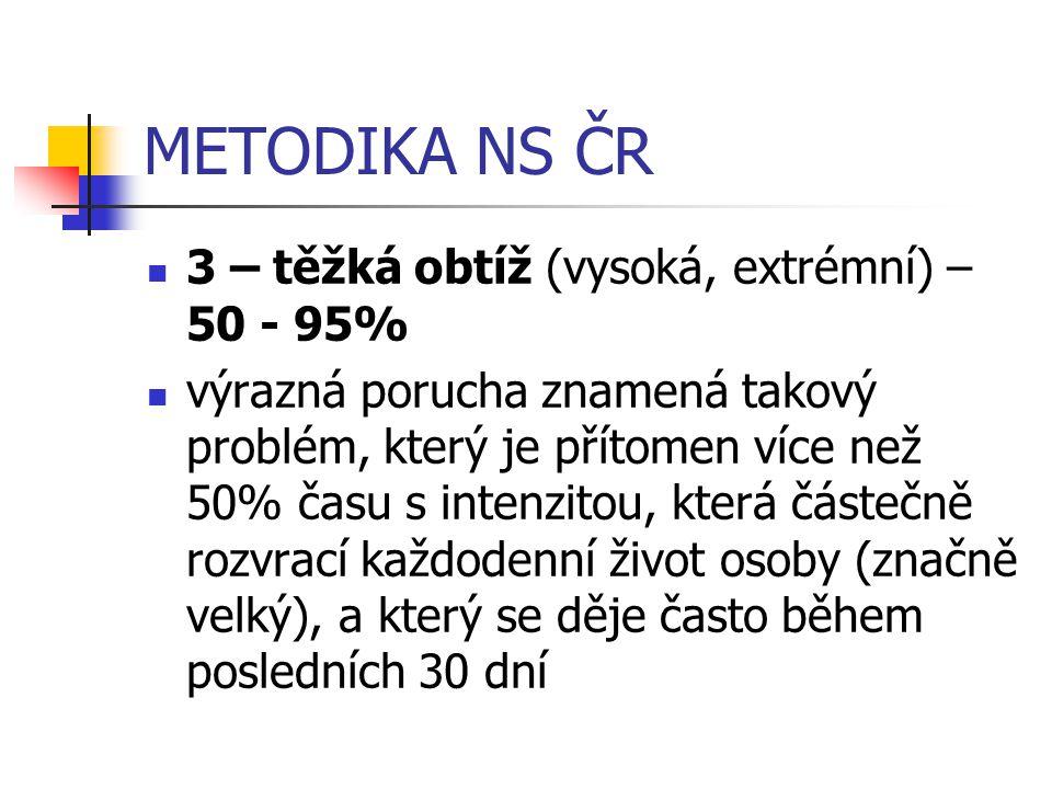METODIKA NS ČR 3 – těžká obtíž (vysoká, extrémní) – 50 - 95%