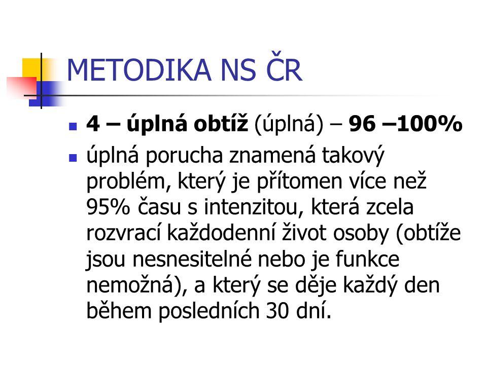 METODIKA NS ČR 4 – úplná obtíž (úplná) – 96 –100%