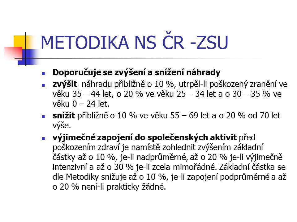 METODIKA NS ČR -ZSU Doporučuje se zvýšení a snížení náhrady