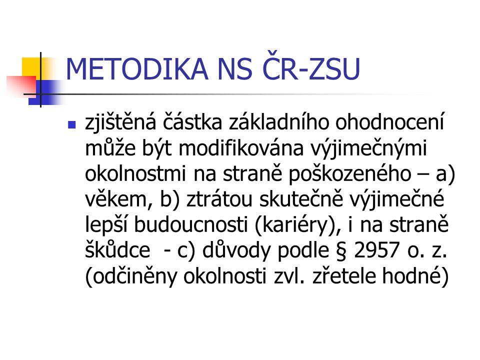 METODIKA NS ČR-ZSU