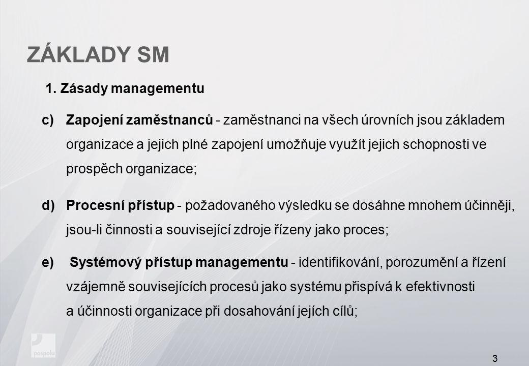 ZÁKLADY SM 1. Zásady managementu