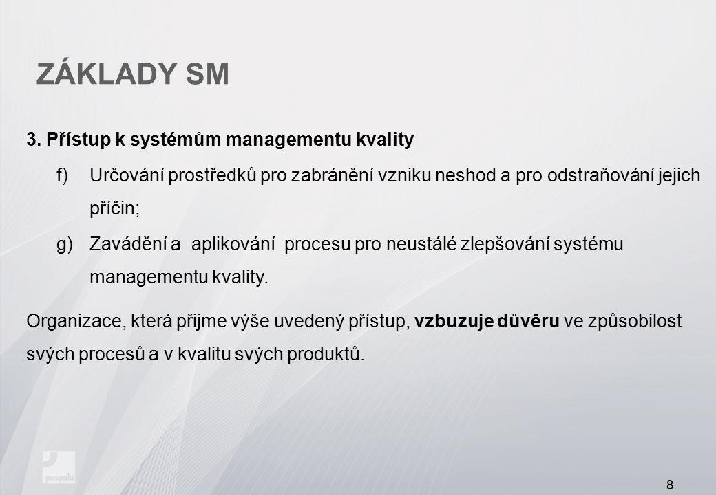 ZÁKLADY SM Přístup k systémům managementu kvality