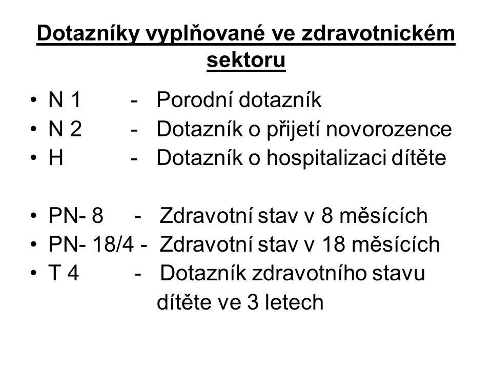 Dotazníky vyplňované ve zdravotnickém sektoru