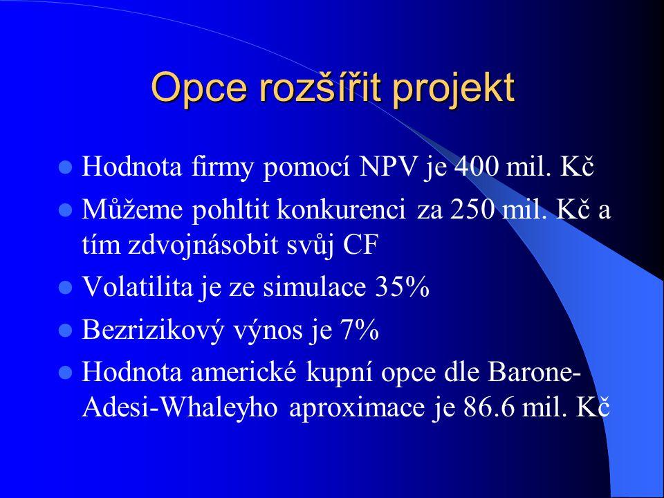 Opce rozšířit projekt Hodnota firmy pomocí NPV je 400 mil. Kč