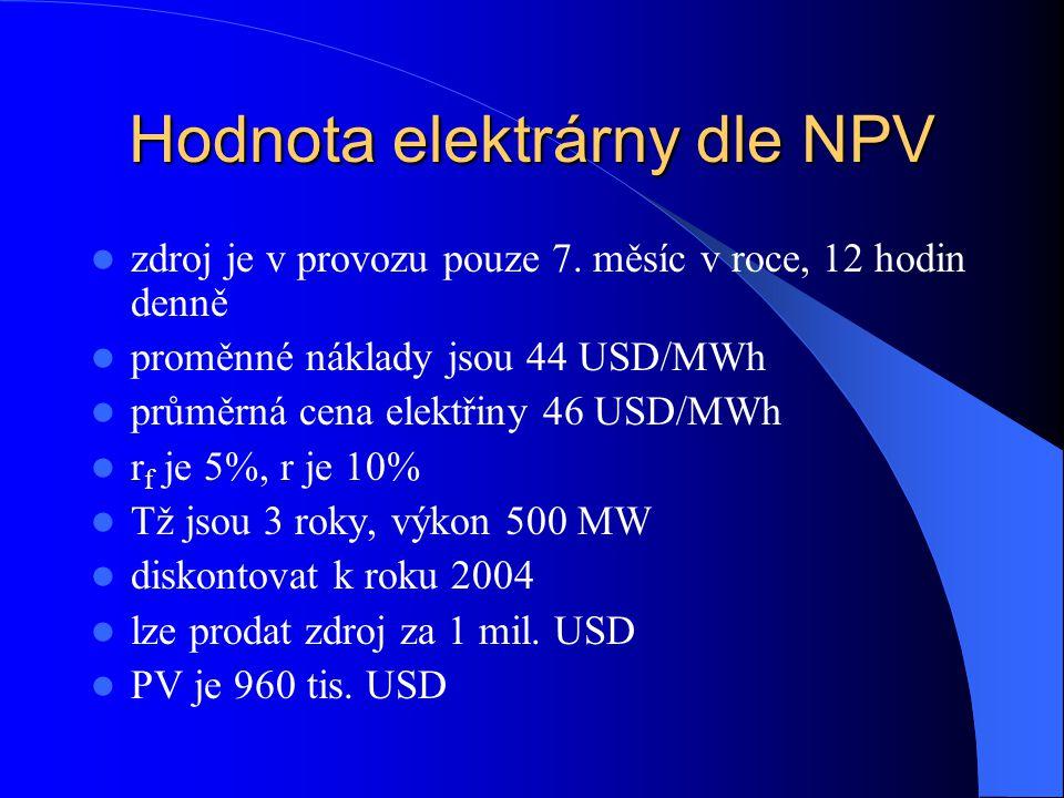 Hodnota elektrárny dle NPV