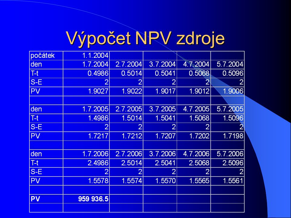 Výpočet NPV zdroje
