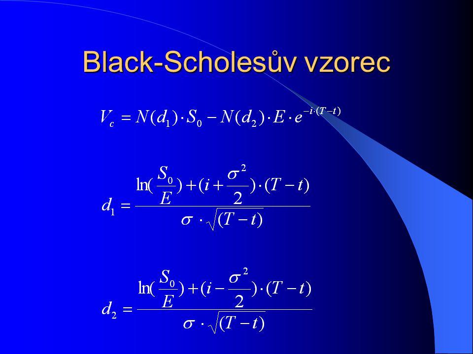 Black-Scholesův vzorec