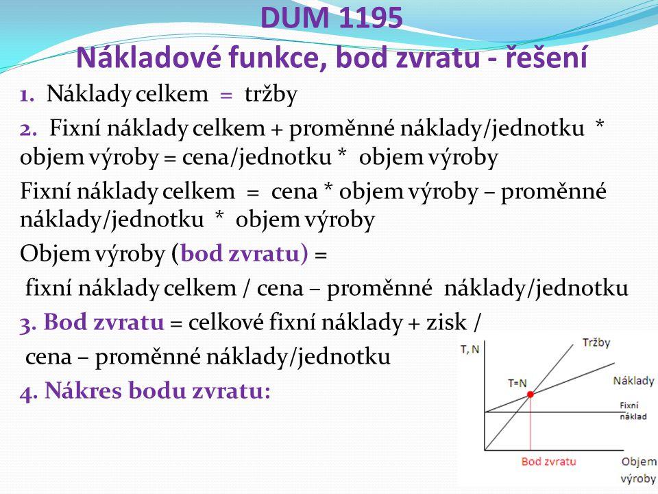 DUM 1195 Nákladové funkce, bod zvratu - řešení