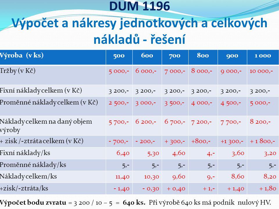 DUM 1196 Výpočet a nákresy jednotkových a celkových nákladů - řešení