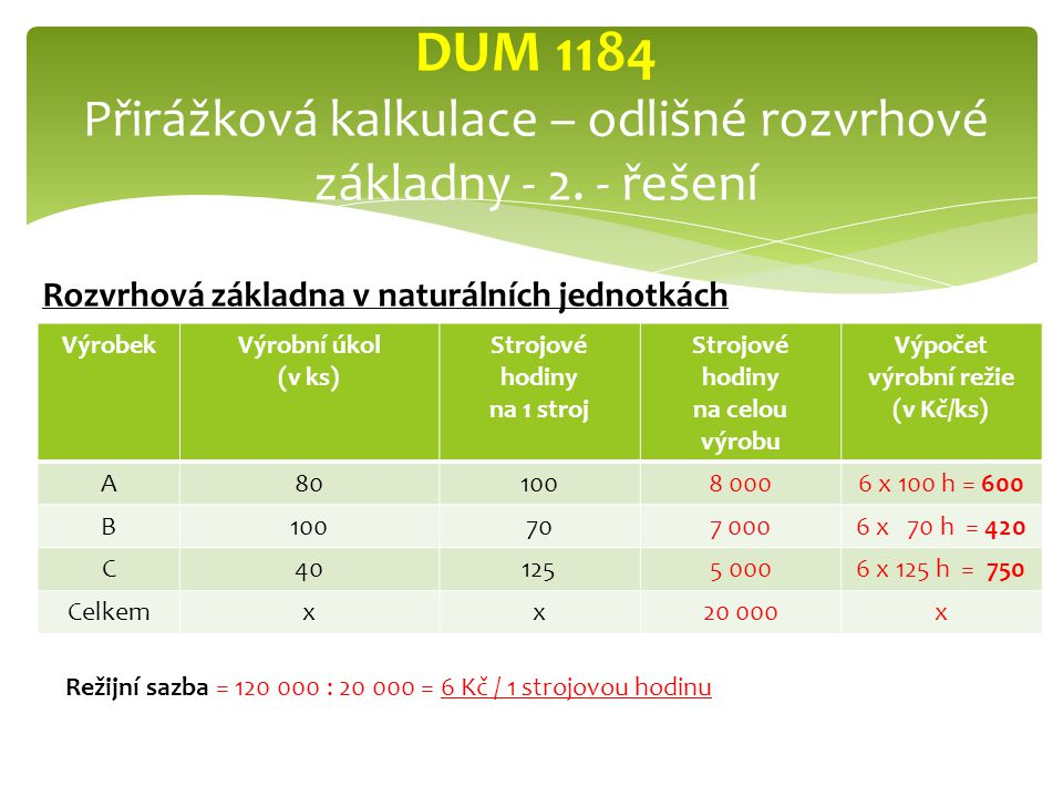 DUM 1184 Přirážková kalkulace – odlišné rozvrhové základny - 2
