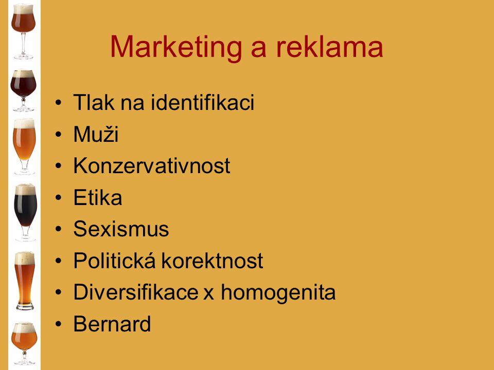 Marketing a reklama Tlak na identifikaci Muži Konzervativnost Etika