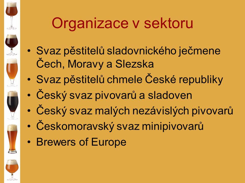 Organizace v sektoru Svaz pěstitelů sladovnického ječmene Čech, Moravy a Slezska. Svaz pěstitelů chmele České republiky.