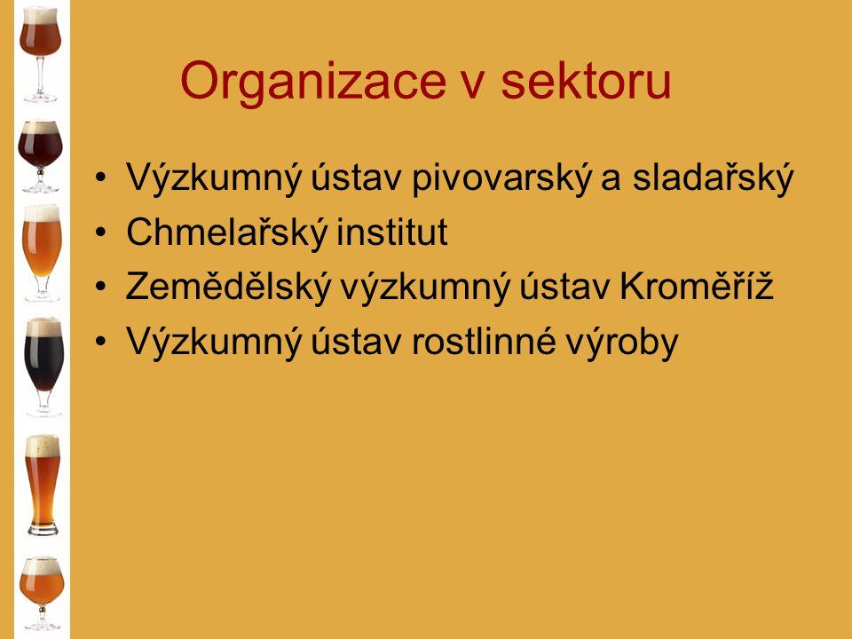 Organizace v sektoru Výzkumný ústav pivovarský a sladařský