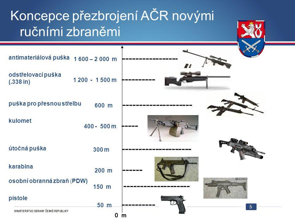 Koncepce přezbrojení AČR novými ručními zbraněmi